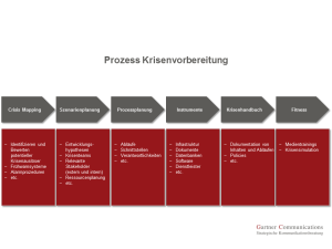 Prozess Krisenvorbereitung